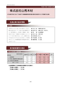 (14) 株式会社山秀木材