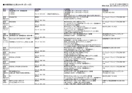 沖縄開催の公演(2015年 2月~5月)