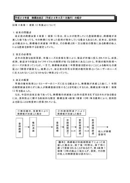 平成23年度 商標法改正(平成24年4月1日施行)の紹介