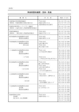 青森県関係機関・団体一覧表