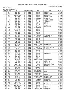 第5回かまいし仙人峠マラソン大会 開催結果(順位)