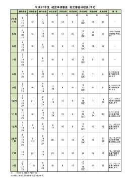 平成27年度 経営事項審査 指定審査日程表(予定)
