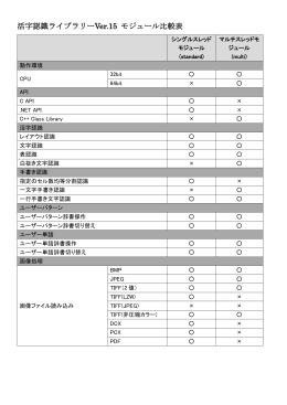 活字認識ライブラリーVer.15 モジュール比較表