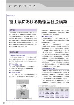 富山県における循環型社会構築 のための