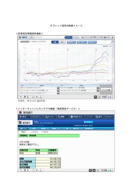 タブレット端末の画面イメージ <投資信託情報提供機能> ※提供:株式