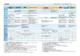 動作環境 - 授業支援ソフトウェア SKYMENU Pro