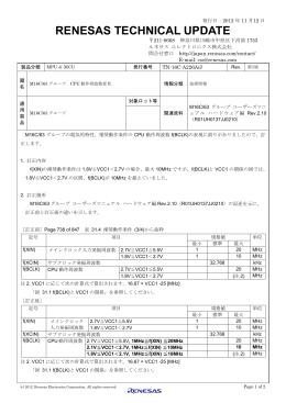 M16C/63 グループ CPU 動作周波数変更