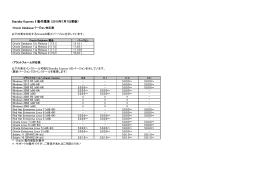 Standby Express 5 動作環境 (2015年7月7日更新)