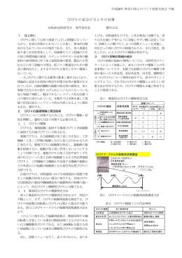 びびりの見分け方とその対策 - 神奈川県産業技術センター