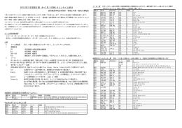 マシンタイム表[PDF形式 240KB]
