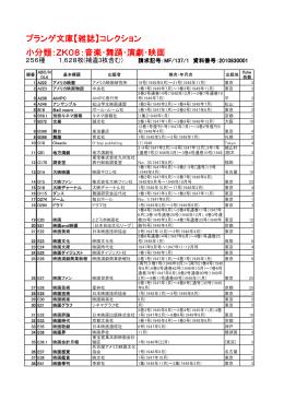 プランゲ文庫【雑誌】コレクション 小分類:ZK08:音楽・舞踊・演劇・映画