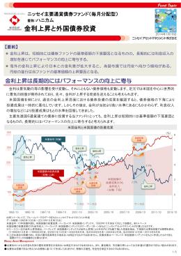金利上昇と外国債券投資 - ニッセイ アセットマネジメント