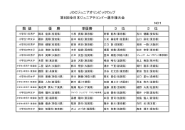 JOCジュニアオリンピックカップ 第8回全日本ジュニアテコンドー選手権