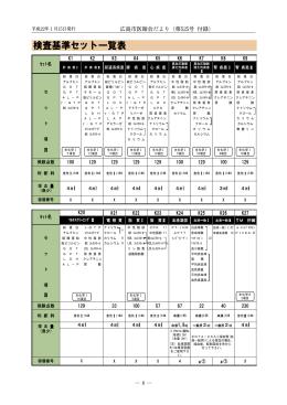 検査基準セット一覧表 - 一般社団法人 広島市医師会臨床検査センター