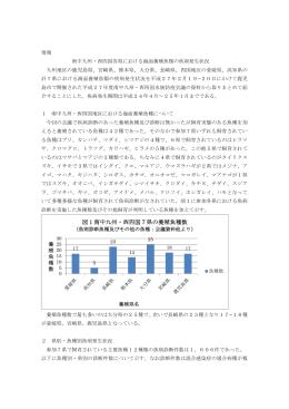 南中九州・西四国各県における海面養殖魚類の疾病発生状況