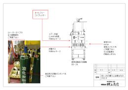 名称 2メータータイプの 圧力調整器を ご用意下さい 食品用の炭酸