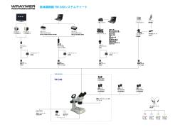 実体顕微鏡TW-360 システムチャート(PDFファイル)