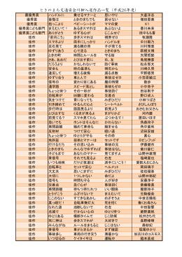 入選作品一覧(別ウィンドウで開きます)(PDF:140KB)