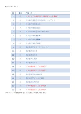 (翻訳者による講義)* 2 火 日本語力強化①日