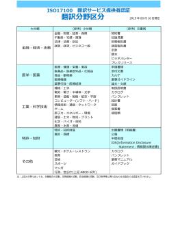 翻訳分野区分