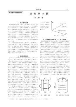 超伝導の話 - 公益財団法人豊田理化学研究所