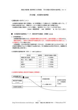 応用測量 水系固有の基準面