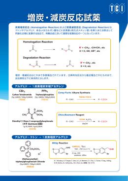 増炭・減炭反応試薬
