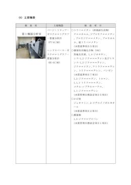 (6) 主要機器 第1機器分析室