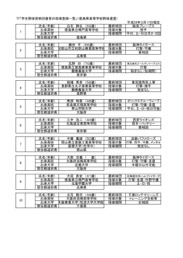 第63回全日本吹奏楽コンクール徳島県大会 進行表(案)