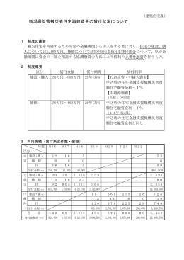 新潟県災害被災者住宅再建資金の貸付状況について