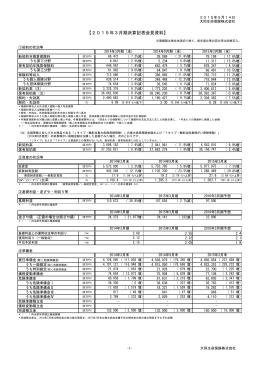 【2015年3月期決算記者会見資料】