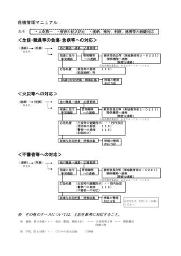 危機管理マニュアル <生徒・職員等の負傷・急病等への対応> <火災