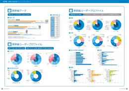 新幹線データ - 株式会社ジェイアール東海エージェンシー