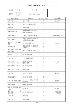 著しい環境側面一覧表 (PDFファイル/412KB)