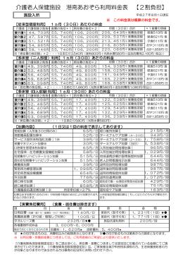 介護老人保健施設 港南あおぞら利用料金表 【2割負担】