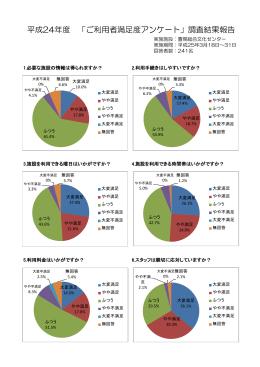 平成24年度 「ご利用者満足度アンケート」調査結果報告