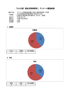 「ひとは菜 福祉用具事務所」 アンケート調査結果