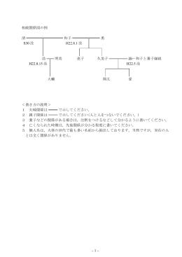 相続関係図の書き方の例はこちら