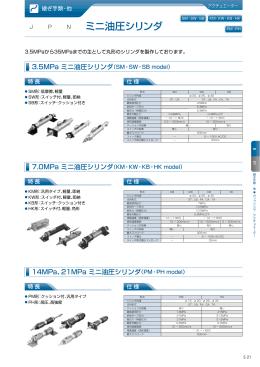 ミニ油圧シリンダ SM・SW・SB