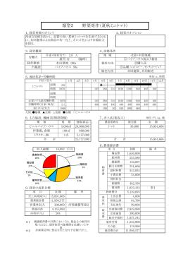 類型5 野菜専作(夏秋ミニトマト)