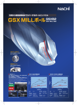GSX MILL ボール