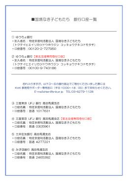KnK銀行口座一覧(PDF)