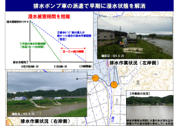 排水ポンプ車による効果(PDF:780KB)