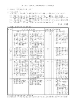 学習指導案等 [PDFファイル/324KB]