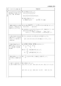PDF:285KB