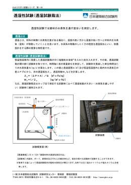 透湿性試験(透湿試験箱法) - 一般財団法人日本建築総合試験所(GBRC)