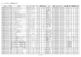 2014年9月2日 新規収載品目一覧 1 / 2 ページ