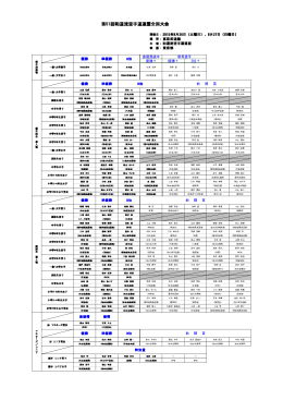 WADO20150927-kekka