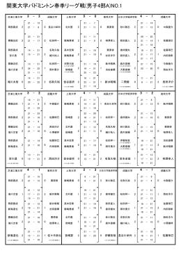 関東大学バドミントン春季リーグ戦(男子4部A)NO.1