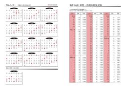 年 は 西暦 平成 26 2014年(平成26年)生まれの年齢早見表|西暦や元号から今何歳?を計算
